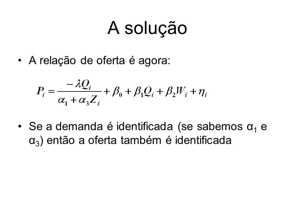 A solução A relação de oferta é agora: Se a demanda é identificada (se sabemos α 1 e α 3 ) então a oferta também é identificada