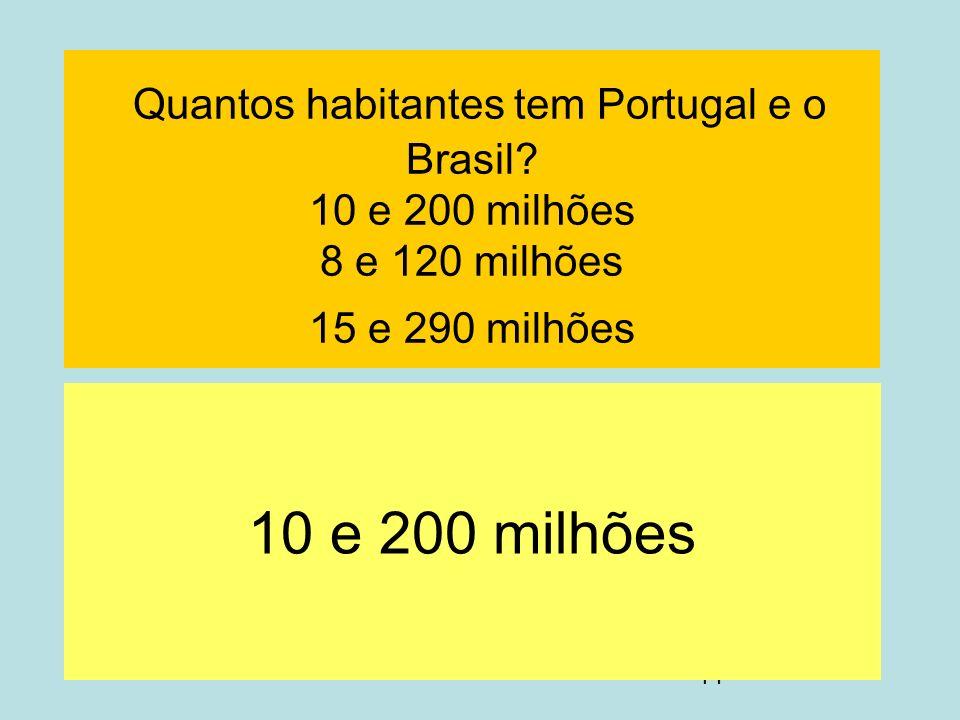 14 Quantos habitantes tem Portugal e o Brasil? 10 e 200 milhões 8 e 120 milhões 15 e 290 milhões 10 e 200 milhões