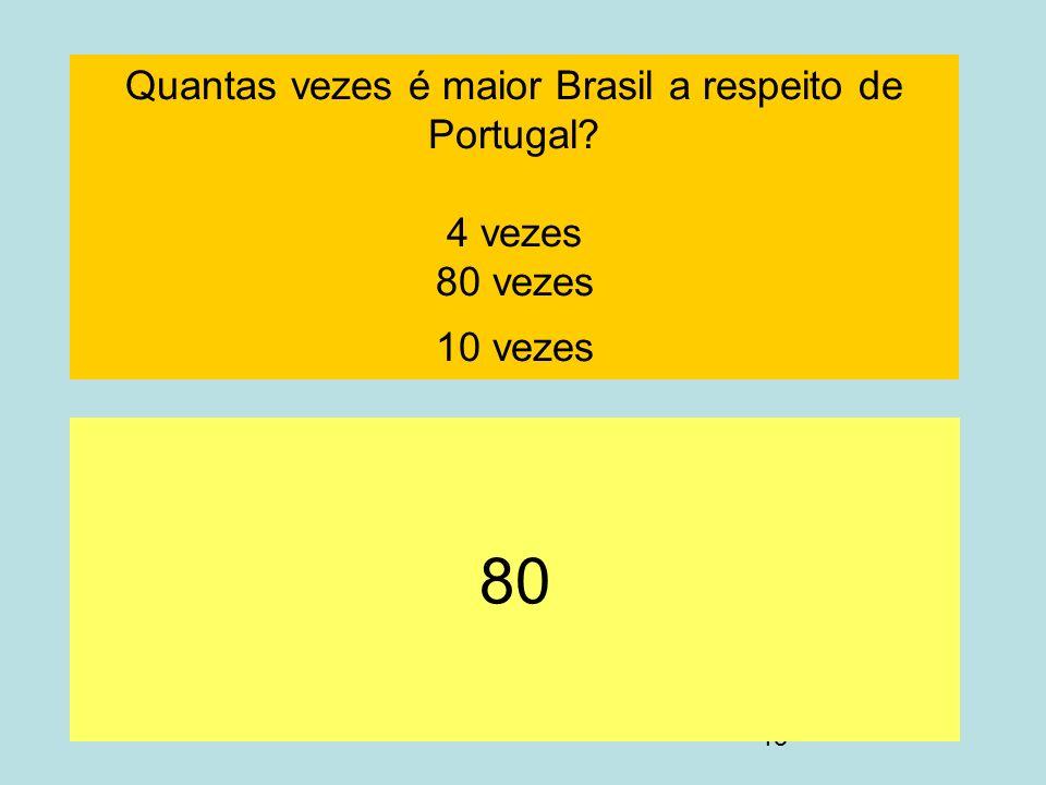 15 Quantas vezes é maior Brasil a respeito de Portugal? 4 vezes 80 vezes 10 vezes 80