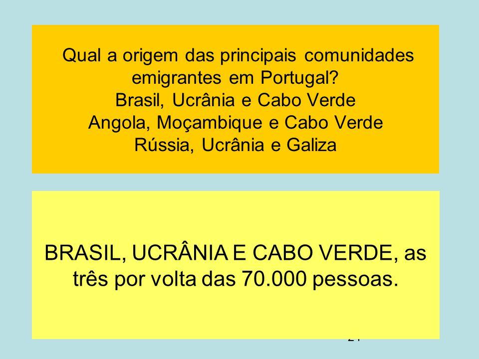 24 Qual a origem das principais comunidades emigrantes em Portugal? Brasil, Ucrânia e Cabo Verde Angola, Moçambique e Cabo Verde Rússia, Ucrânia e Gal
