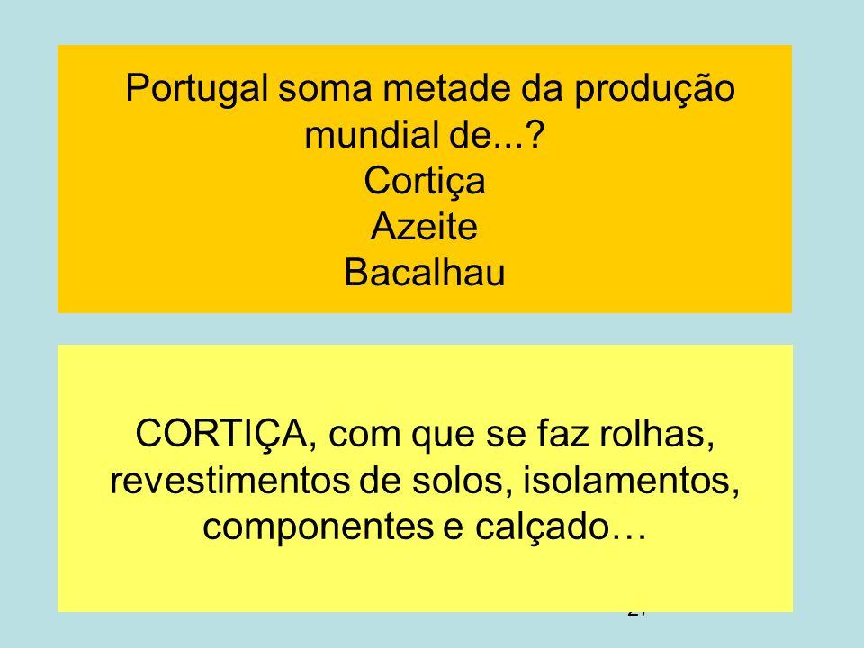 27 Portugal soma metade da produção mundial de...? Cortiça Azeite Bacalhau CORTIÇA, com que se faz rolhas, revestimentos de solos, isolamentos, compon