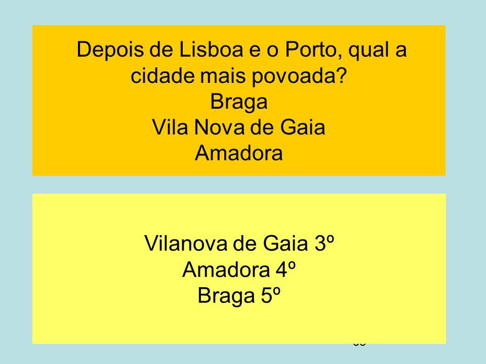 53 Depois de Lisboa e o Porto, qual a cidade mais povoada? Braga Vila Nova de Gaia Amadora Vilanova de Gaia 3º Amadora 4º Braga 5º