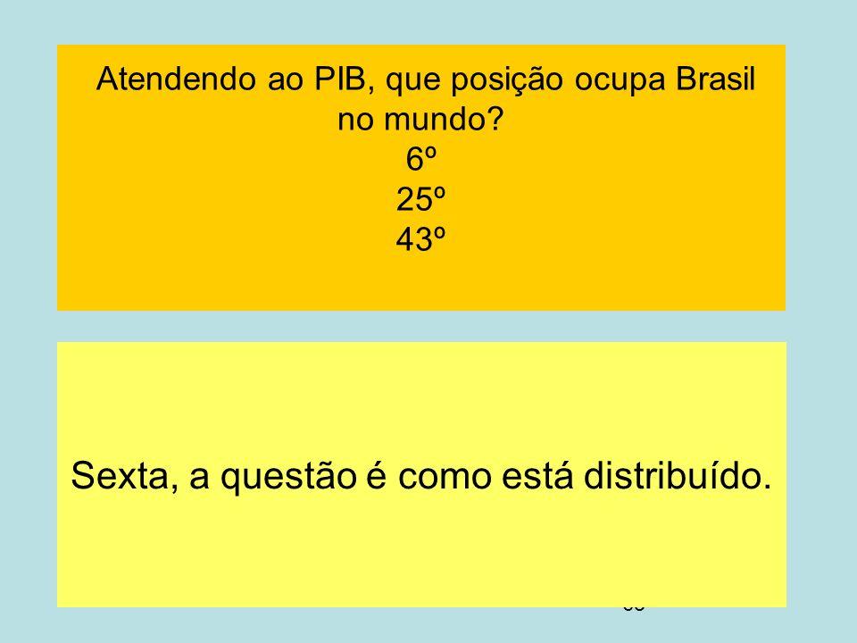 65 Atendendo ao PIB, que posição ocupa Brasil no mundo? 6º 25º 43º Sexta, a questão é como está distribuído.