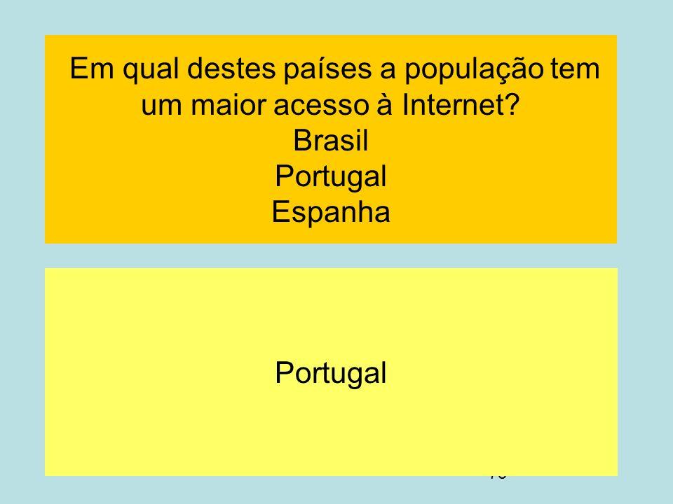 75 Em qual destes países a população tem um maior acesso à Internet? Brasil Portugal Espanha Portugal