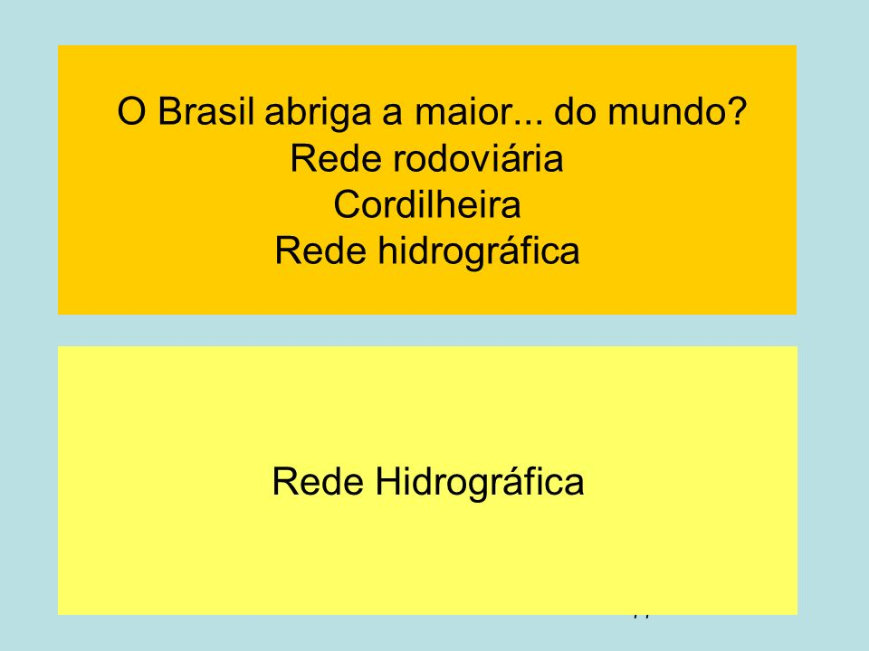 77 O Brasil abriga a maior... do mundo? Rede rodoviária Cordilheira Rede hidrográfica Rede Hidrográfica