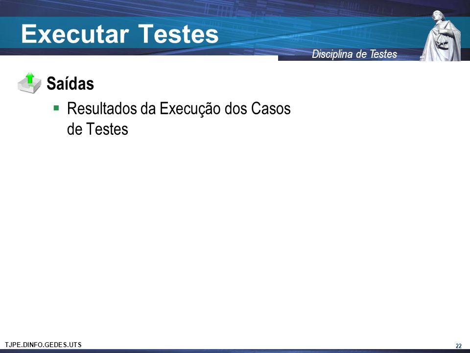 TJPE.DINFO.GEDES.UTS Disciplina de Testes Executar Testes Saídas Resultados da Execução dos Casos de Testes 22