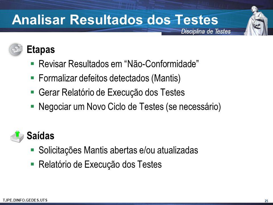 TJPE.DINFO.GEDES.UTS Disciplina de Testes Analisar Resultados dos Testes Etapas Revisar Resultados em Não-Conformidade Formalizar defeitos detectados (Mantis) Gerar Relatório de Execução dos Testes Negociar um Novo Ciclo de Testes (se necessário) Saídas Solicitações Mantis abertas e/ou atualizadas Relatório de Execução dos Testes 25
