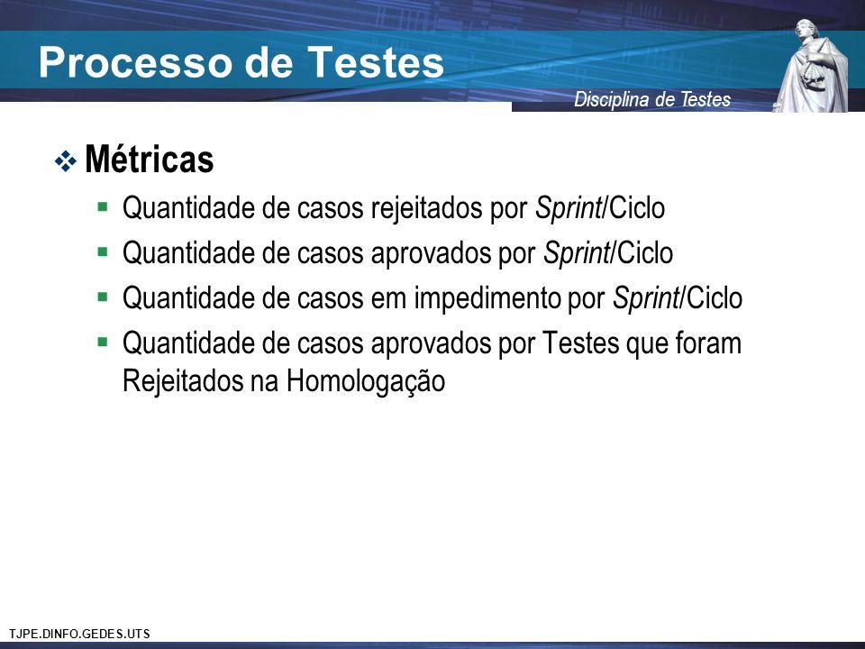 TJPE.DINFO.GEDES.UTS Disciplina de Testes Processo de Testes Métricas Quantidade de casos rejeitados por Sprint /Ciclo Quantidade de casos aprovados por Sprint /Ciclo Quantidade de casos em impedimento por Sprint /Ciclo Quantidade de casos aprovados por Testes que foram Rejeitados na Homologação