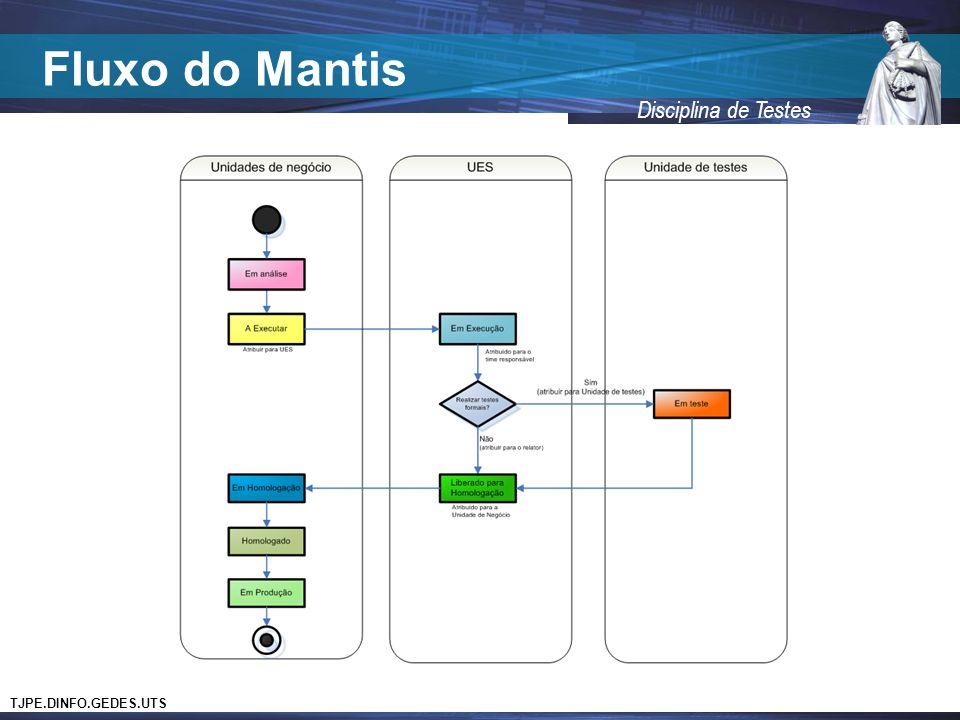 TJPE.DINFO.GEDES.UTS Disciplina de Testes Fluxo do Mantis