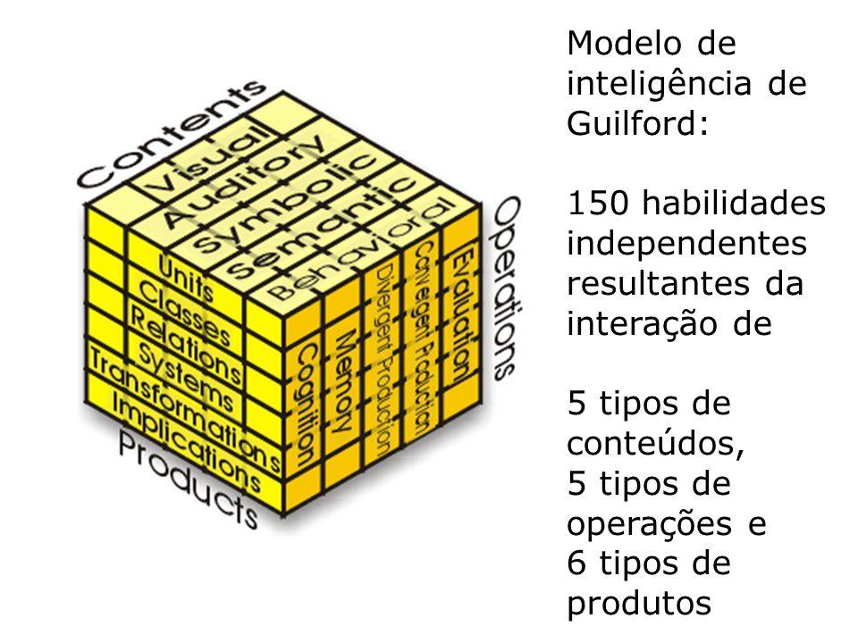 Modelo de inteligência de Guilford: 150 habilidades independentes resultantes da interação de 5 tipos de conteúdos, 5 tipos de operações e 6 tipos de