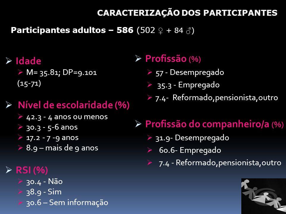 Participantes adultos – 586 (502 + 84 ) CARACTERIZAÇÃO DOS PARTICIPANTES Idade M= 35.81; DP=9.101 (15-71) Nível de escolaridade (%) 42.3 - 4 anos ou m