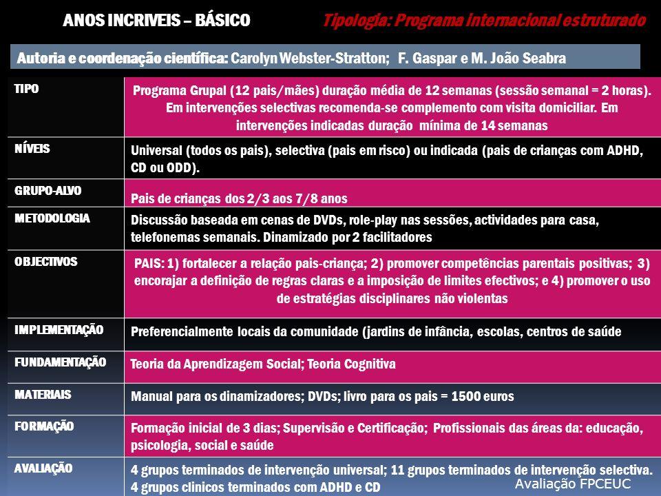 Avaliação FPCEUC ANOS INCRIVEIS – BÁSICO Tipologia: Programa internacional estruturado TIPO Programa Grupal (12 pais/mães) duração média de 12 semanas