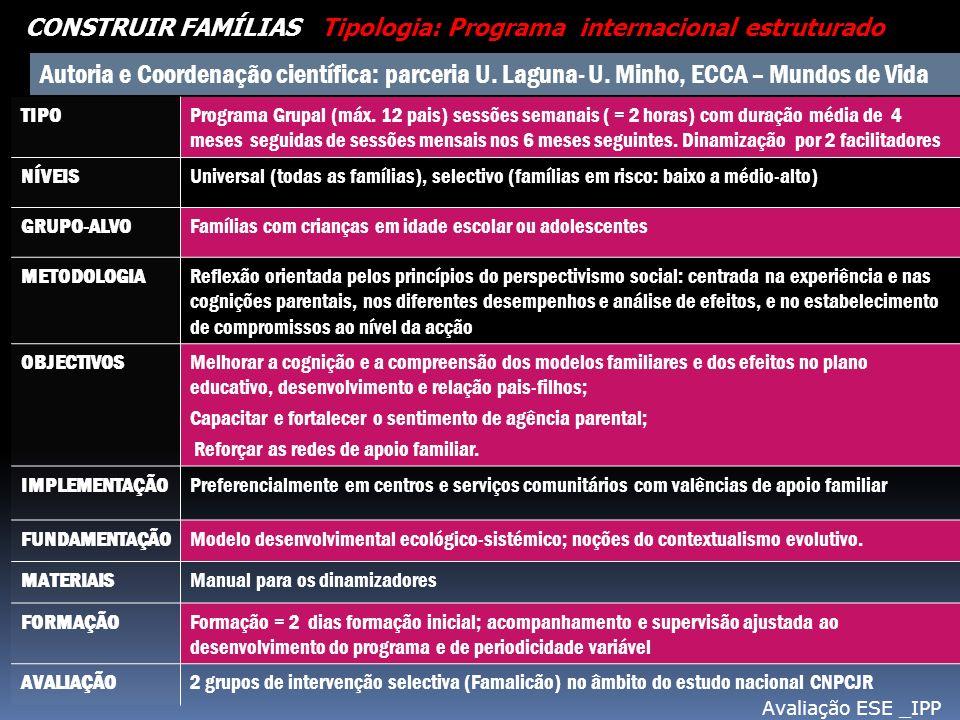 Autoria e Coordenação científica: parceria U. Laguna- U. Minho, ECCA – Mundos de Vida Avaliação ESE _IPP CONSTRUIR FAMÍLIAS CONSTRUIR FAMÍLIAS Tipolog