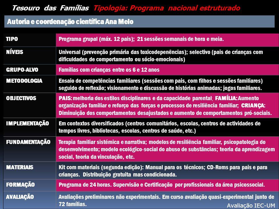 Autoria e coordenação científica Ana Melo Avaliação IEC-UM Tesouro das Famílias Tipologia: Programa nacional estruturado TIPOPrograma grupal (máx. 12