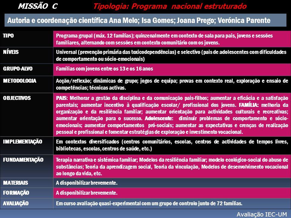 Autoria e coordenação científica Ana Melo; Isa Gomes; Joana Prego; Verónica Parente Avaliação IEC-UM MISSÃO C Tipologia: Programa nacional estruturado