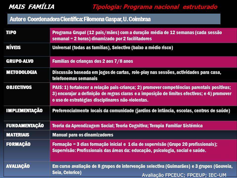 Autor e Coordenadora Científica: Filomena Gaspar, U. Coimbraa TIPOPrograma Grupal (12 pais/mães) com a duração média de 12 semanas (cada sessão semana
