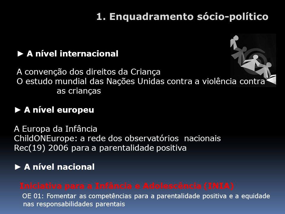 A nível internacional A convenção dos direitos da Criança O estudo mundial das Nações Unidas contra a violência contra as crianças A nível europeu A E