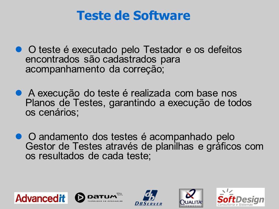 Teste de Software PapelAtividades Gestora de Teste Elaboração da Estratégia de Testes, acompanhamento dos testes e elaboração do Relatório de Testes do Projeto Analista de Teste Revisão dos Planos de Testes, e abertura de ocorrências Testador Execução dos testes e registro dos defeitos