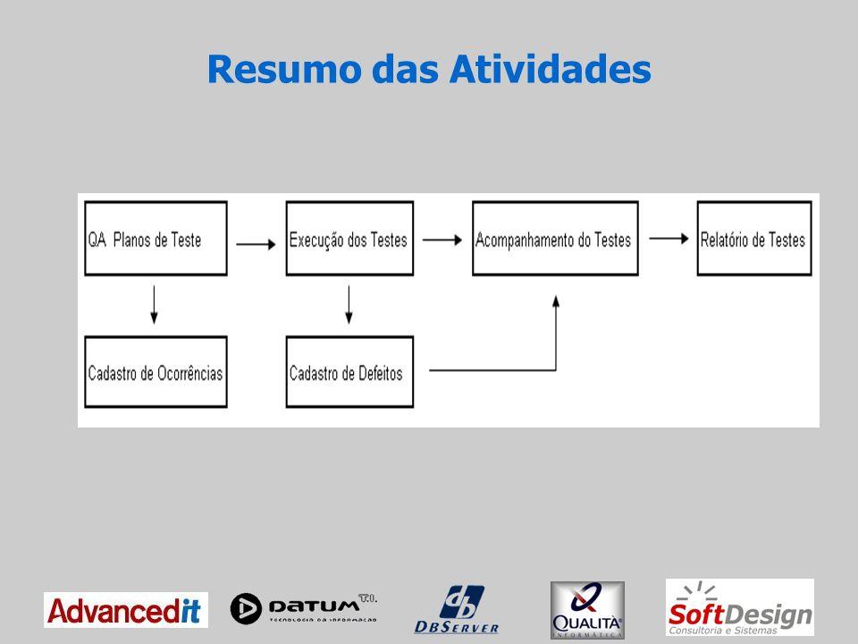 Roberto Petry Diretor de Tecnologia roberto.petry@advancedit.com.br 55 51 3328-9064 www.advancedit.com.br Garantia da Qualidade