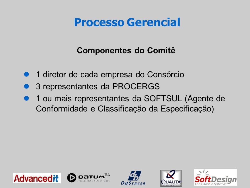 Definição do Processo de Fábrica Aderente ao nível 2 do modelo CMMI (mpsBR) Gerência de Requisitos Gerência de Projeto Gerência de Configuração Garantia da Qualidade Medições Aquisições Processo Gerencial