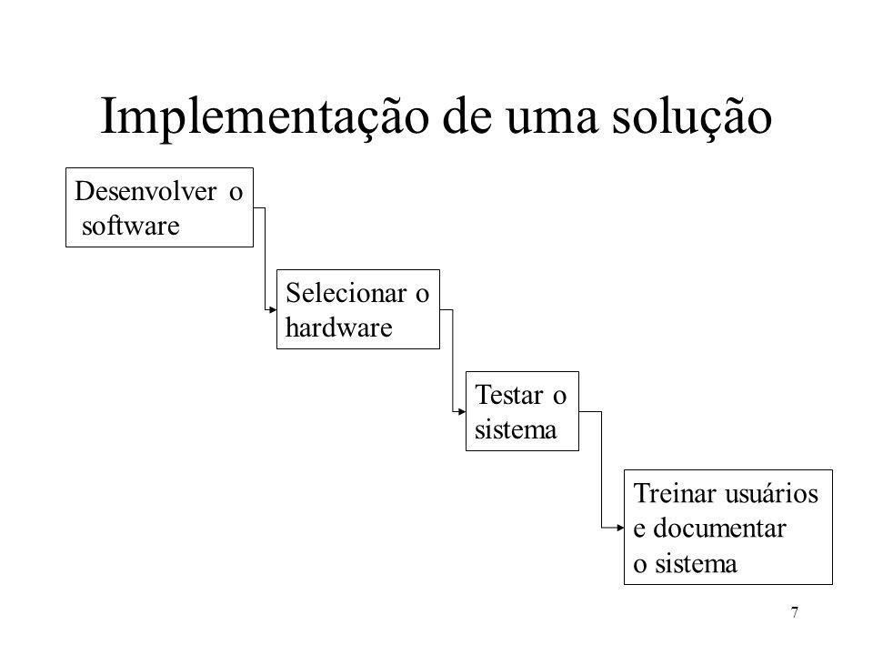 7 Implementação de uma solução Desenvolver o software Selecionar o hardware Testar o sistema Treinar usuários e documentar o sistema