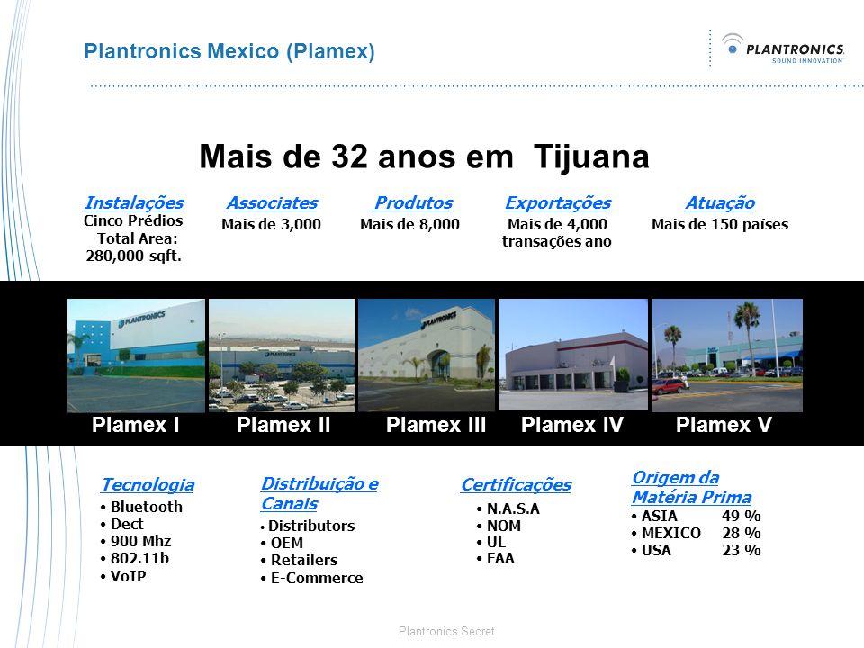 Plantronics Secret Plantronics Mexico (Plamex) Plamex IIPlamex IIIPlamex I Distribuição e Canais Distributors OEM Retailers E-Commerce Origem da Matér