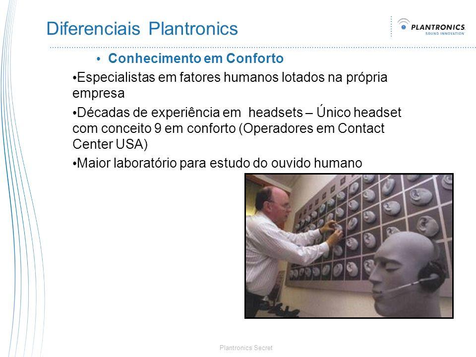 Plantronics Secret Diferenciais Plantronics Expertise em tecnologia de transmissão - microfones Expertise em acústica – analítica e física Estado da arte – equipamentos únicos para testes Membro do grupo internacional de acústica