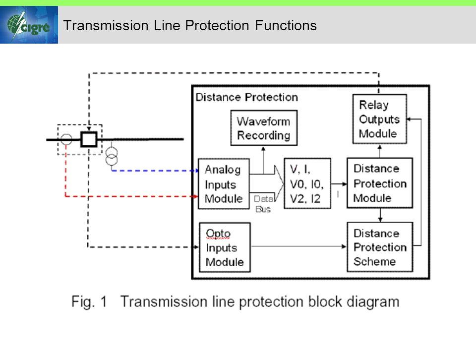 Testing of Multifunctional Distance Protection Relays Modernos dispositivos multifuncionais de proteção de distância requerem avançadas ferramentas de teste e software de teste capaz de simular diferentes condições do sistema.