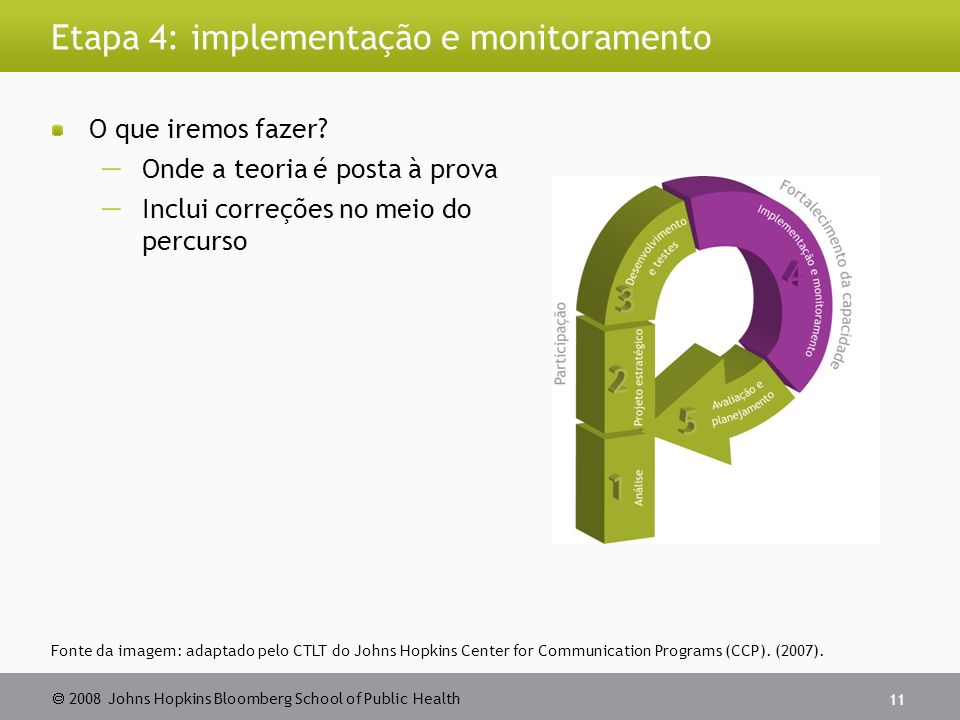 2008 Johns Hopkins Bloomberg School of Public Health 11 Etapa 4: implementação e monitoramento O que iremos fazer.