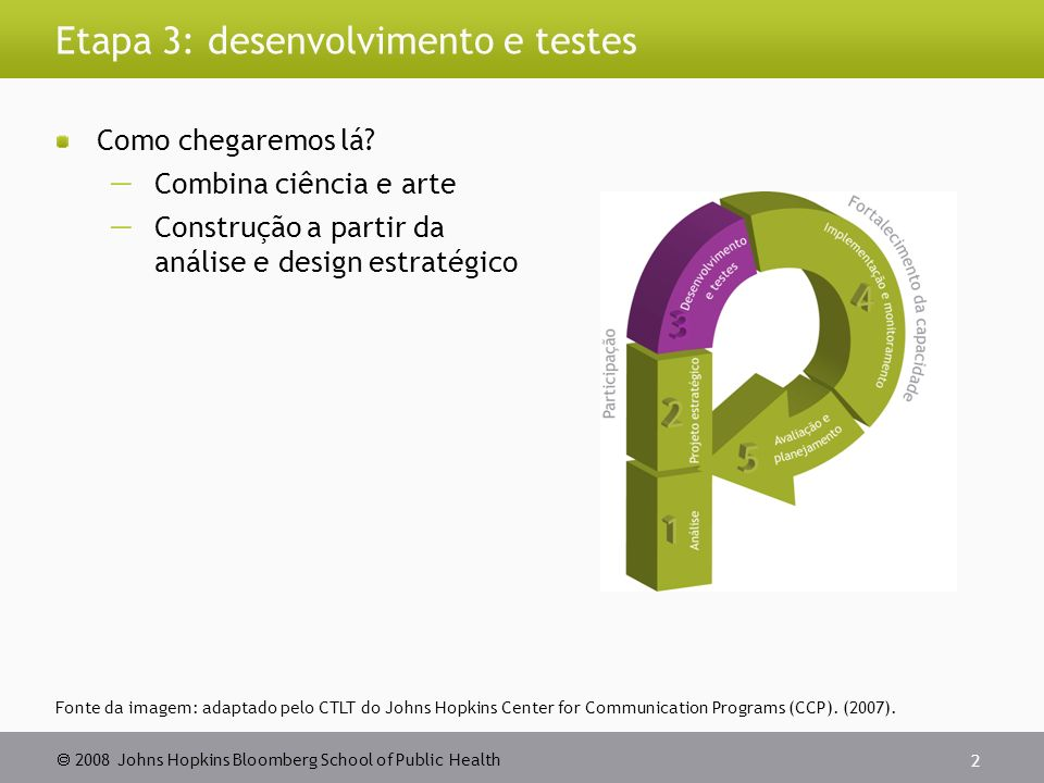 2008 Johns Hopkins Bloomberg School of Public Health 2 Etapa 3: desenvolvimento e testes Como chegaremos lá.