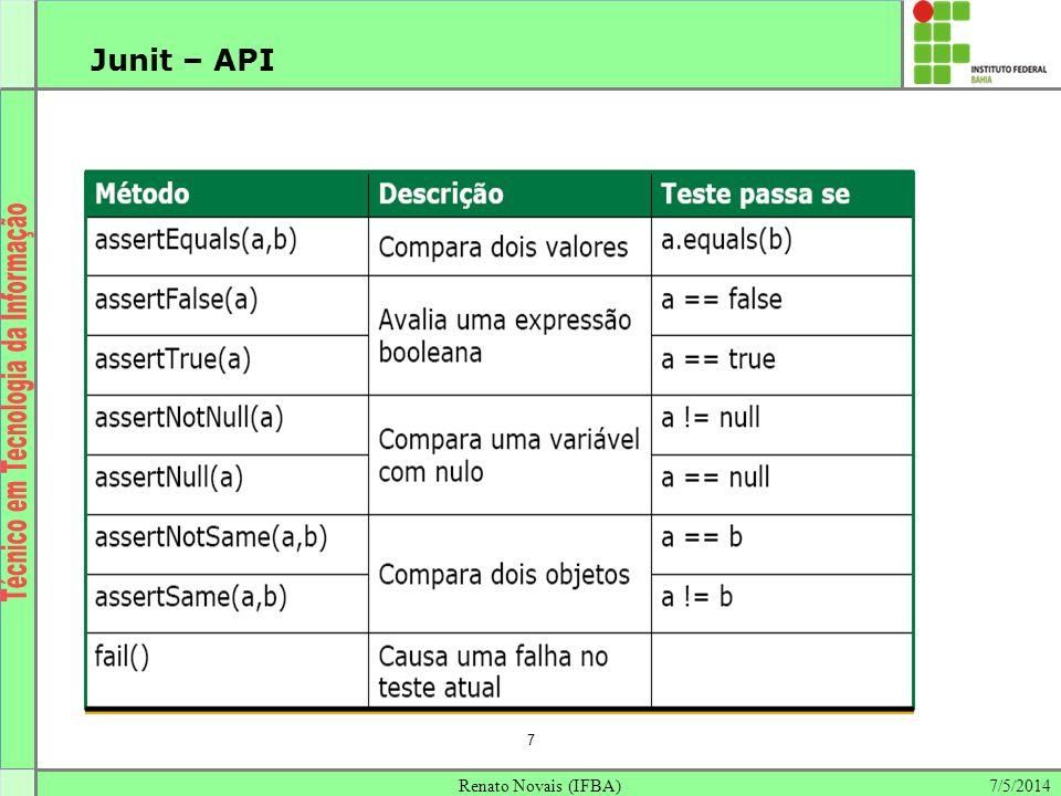 7/5/2014Renato Novais (IFBA) 7 Junit – API