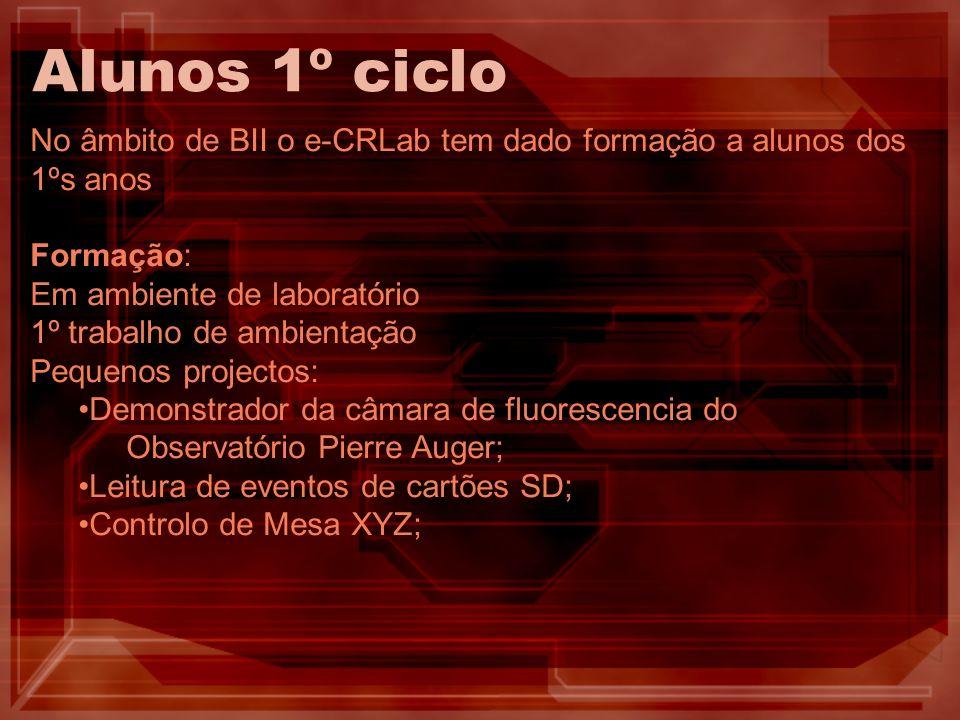 Alunos 1º ciclo No âmbito de BII o e-CRLab tem dado formação a alunos dos 1ºs anos Formação: Em ambiente de laboratório 1º trabalho de ambientação Peq