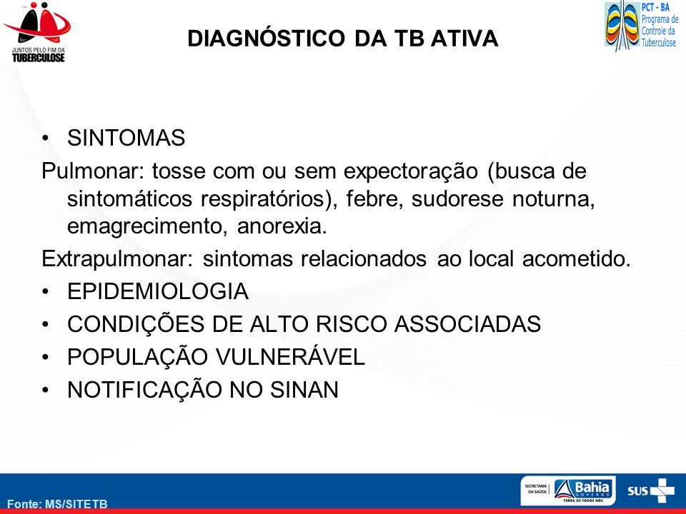 Fonte: MS/SITETB DIAGNÓSTICO DA TB ATIVA SINTOMAS Pulmonar: tosse com ou sem expectoração (busca de sintomáticos respiratórios), febre, sudorese notur
