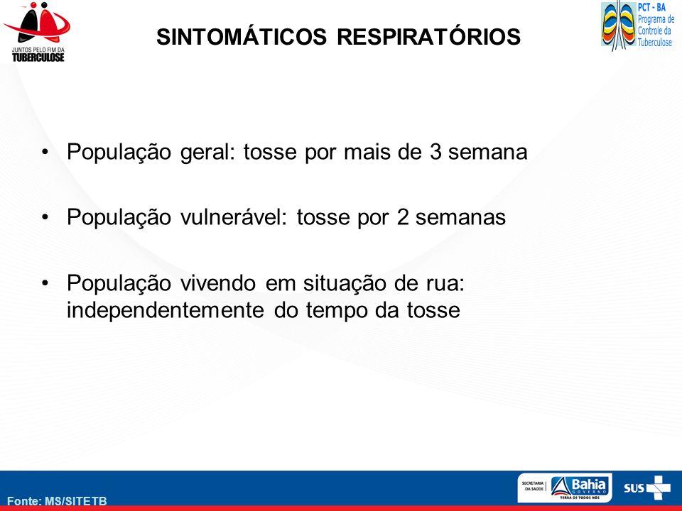 Fonte: MS/SITETB População geral: tosse por mais de 3 semana População vulnerável: tosse por 2 semanas População vivendo em situação de rua: independe