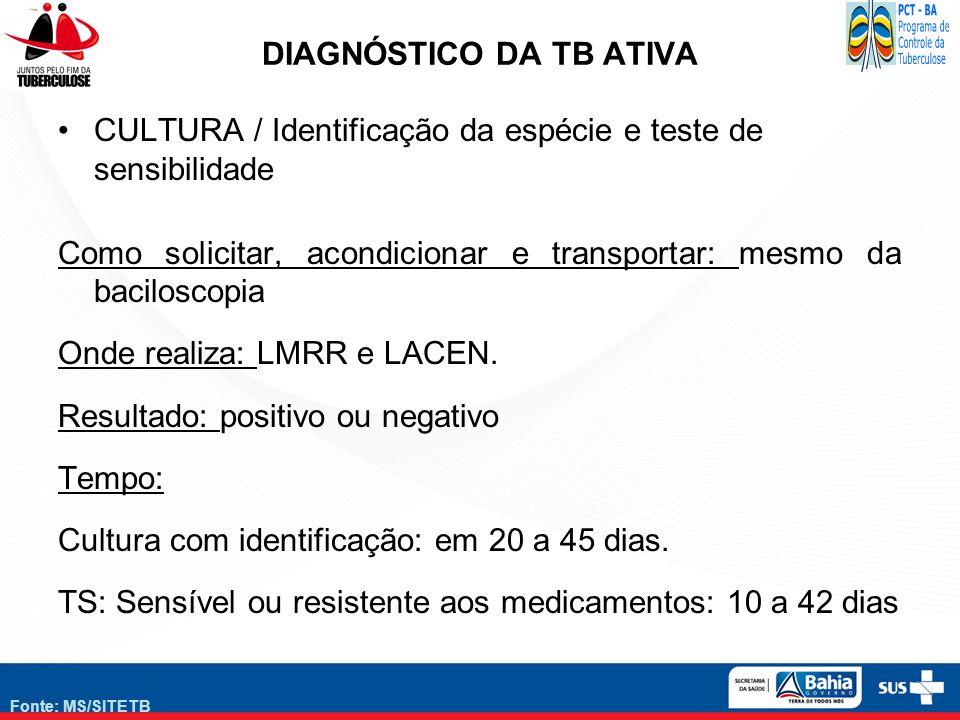 Fonte: MS/SITETB DIAGNÓSTICO DA TB ATIVA CULTURA / Identificação da espécie e teste de sensibilidade Como solicitar, acondicionar e transportar: mesmo