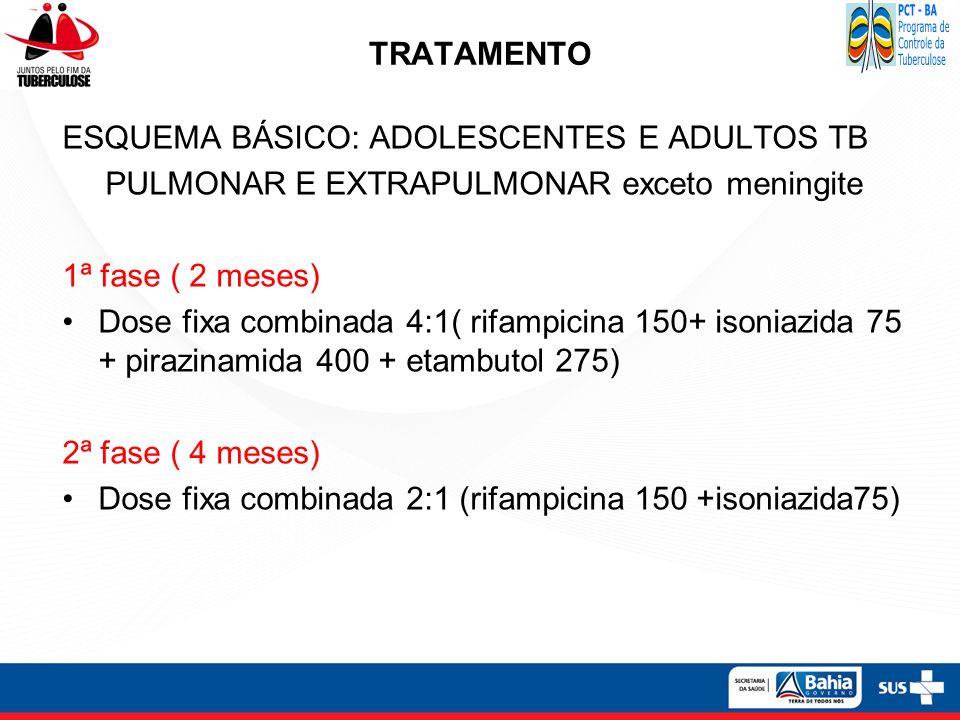 TRATAMENTO ESQUEMA BÁSICO: ADOLESCENTES E ADULTOS TB PULMONAR E EXTRAPULMONAR exceto meningite 1ª fase ( 2 meses) Dose fixa combinada 4:1( rifampicina