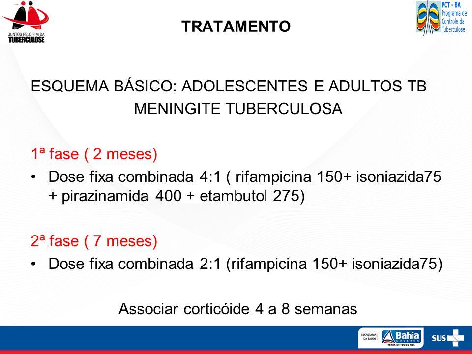 TRATAMENTO ESQUEMA BÁSICO: ADOLESCENTES E ADULTOS TB MENINGITE TUBERCULOSA 1ª fase ( 2 meses) Dose fixa combinada 4:1 ( rifampicina 150+ isoniazida75