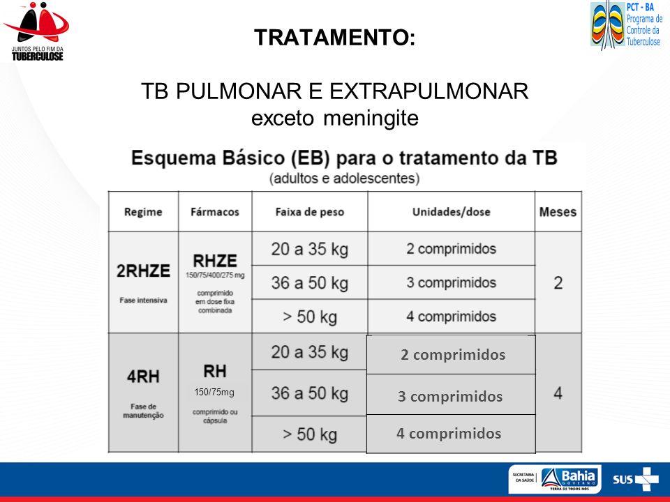 TRATAMENTO: TB PULMONAR E EXTRAPULMONAR exceto meningite 150/75mg 4 comprimidos 2 comprimidos 4 comprimidos 2 comprimidos 3 comprimidos