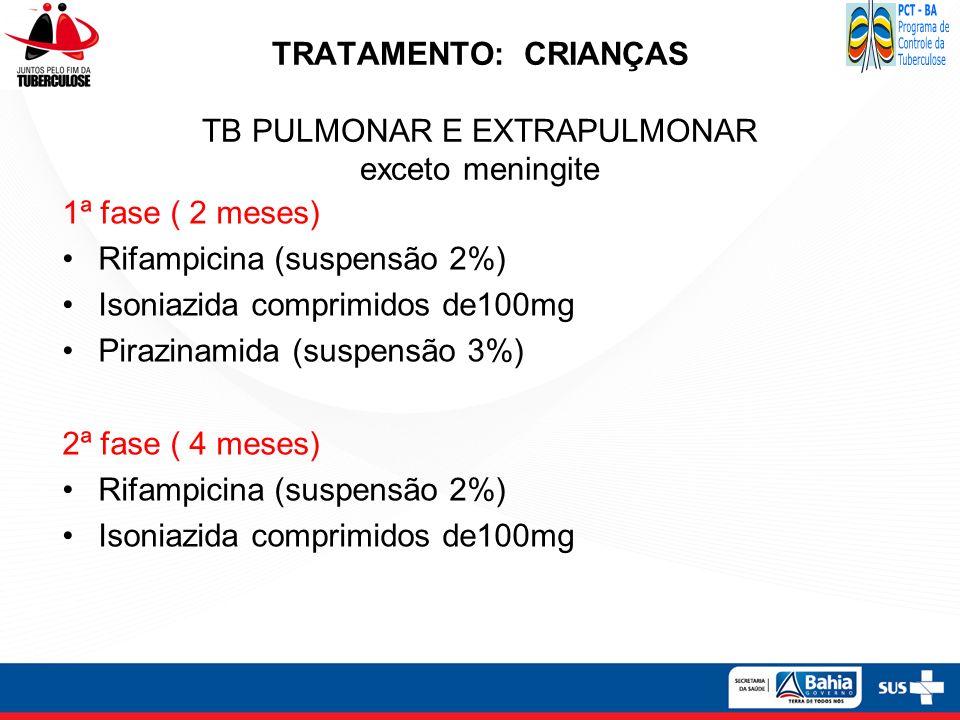 TRATAMENTO: CRIANÇAS TB PULMONAR E EXTRAPULMONAR exceto meningite 1ª fase ( 2 meses) Rifampicina (suspensão 2%) Isoniazida comprimidos de100mg Pirazin