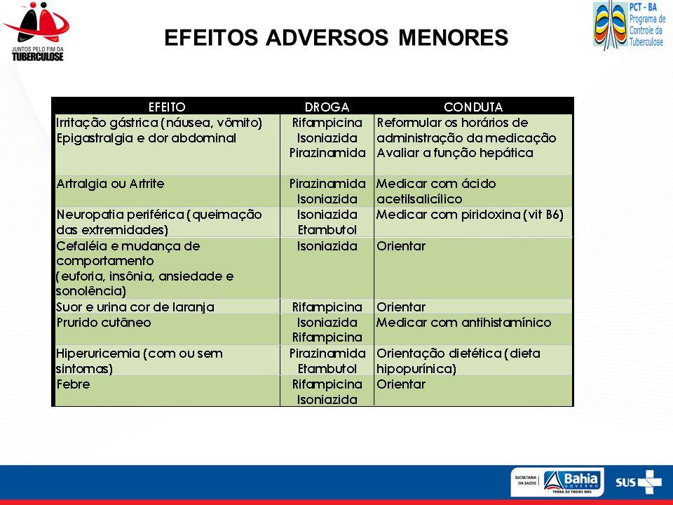 EFEITOS ADVERSOS MENORES