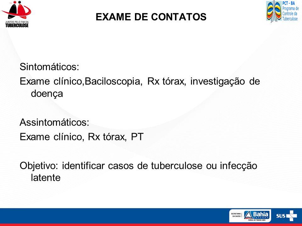 EXAME DE CONTATOS Sintomáticos: Exame clínico,Baciloscopia, Rx tórax, investigação de doença Assintomáticos: Exame clínico, Rx tórax, PT Objetivo: ide