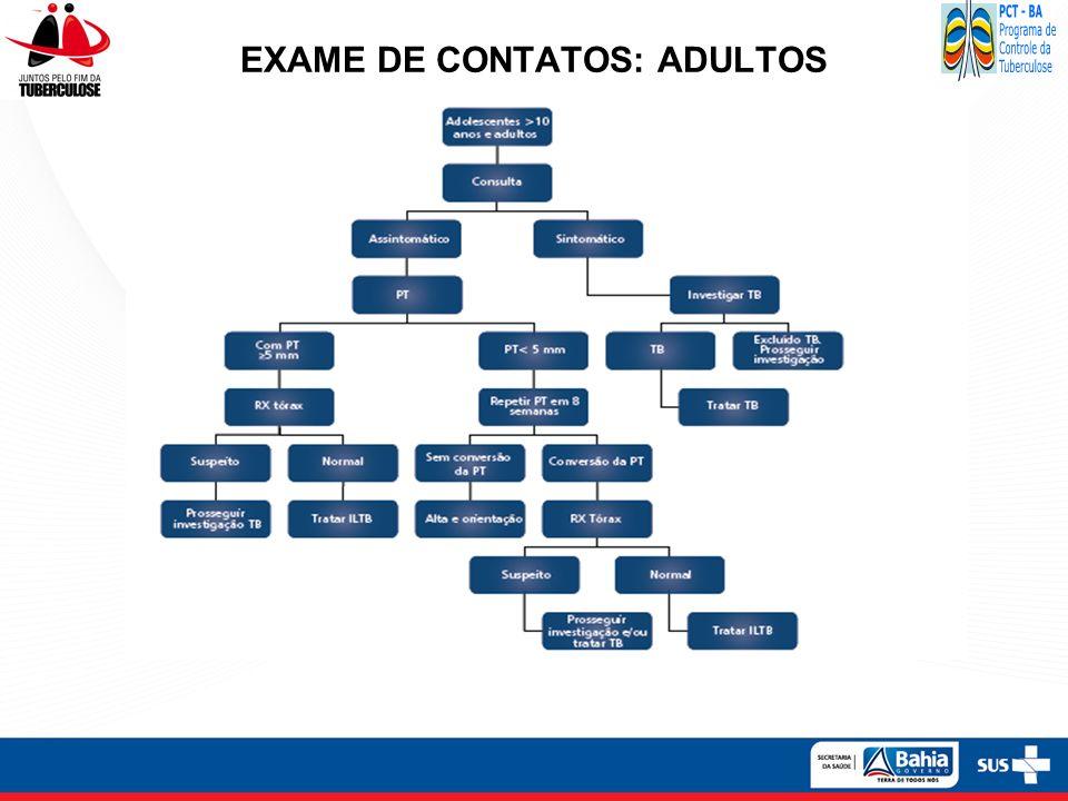 EXAME DE CONTATOS: ADULTOS