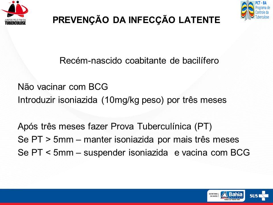 PREVENÇÃO DA INFECÇÃO LATENTE Recém-nascido coabitante de bacilífero Não vacinar com BCG Introduzir isoniazida (10mg/kg peso) por três meses Após três