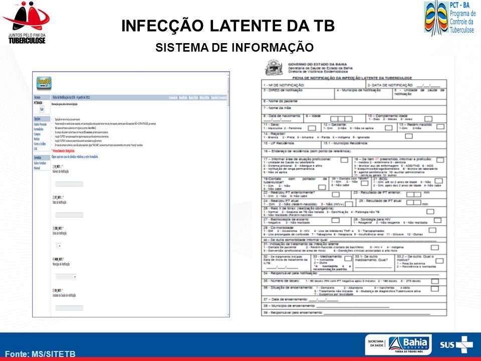 Fonte: MS/SITETB INFECÇÃO LATENTE DA TB SISTEMA DE INFORMAÇÃO