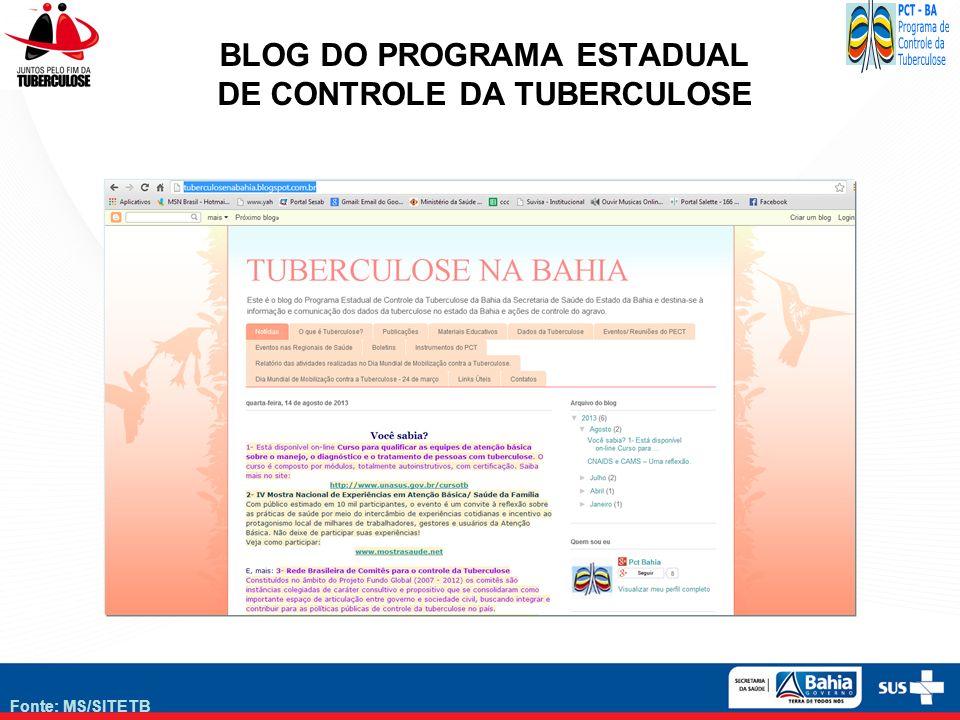 Fonte: MS/SITETB BLOG DO PROGRAMA ESTADUAL DE CONTROLE DA TUBERCULOSE