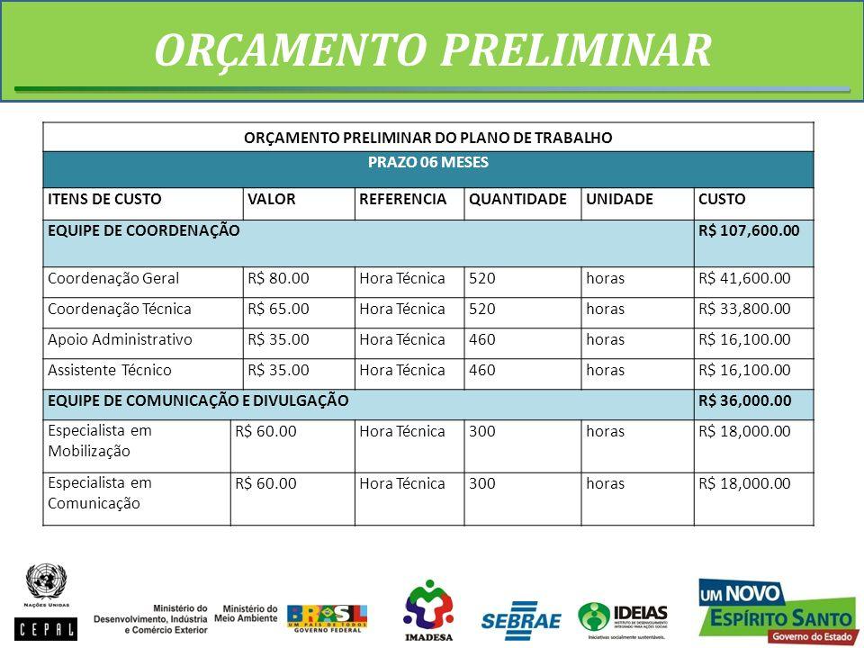 ORÇAMENTO PRELIMINAR ORÇAMENTO PRELIMINAR DO PLANO DE TRABALHO PRAZO 06 MESES ITENS DE CUSTOVALORREFERENCIAQUANTIDADEUNIDADECUSTO EQUIPE DE COORDENAÇÃ
