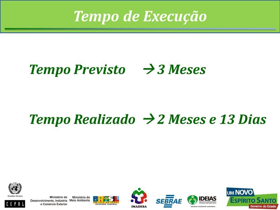 Reuniões e Resultados ReuniõesParticipantesDataResultados 1.