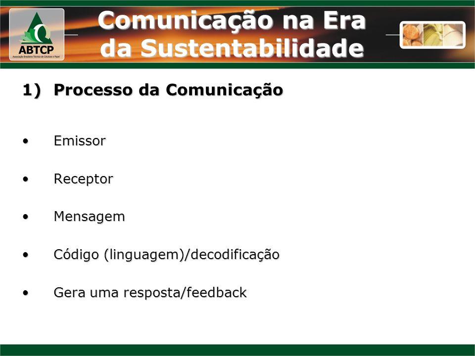 Comunicação na Era da Sustentabilidade 1)Processo da Comunicação EmissorEmissor ReceptorReceptor MensagemMensagem Código (linguagem)/decodificaçãoCódi