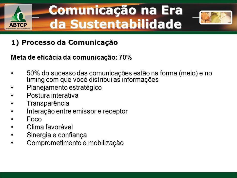 Comunicação na Era da Sustentabilidade 1) Processo da Comunicação Meta de eficácia da comunicação: 70% 50% do sucesso das comunicações estão na forma