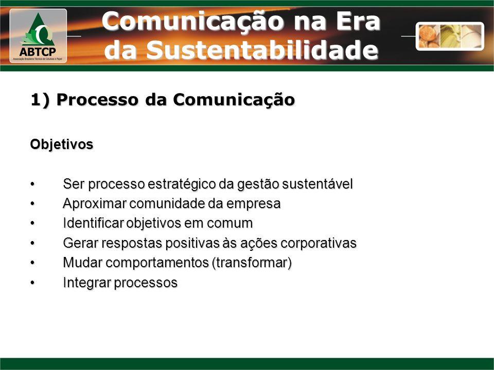 Comunicação na Era da Sustentabilidade 1) Processo da Comunicação Objetivos Ser processo estratégico da gestão sustentávelSer processo estratégico da